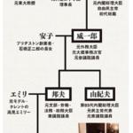 【訃報】鳩山邦夫さん(67歳) 十二指腸潰瘍