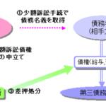 バイトの人必見!日本の最低時給 東京は907円以上、それ以下の時給は法律違反!