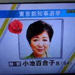 都知事選は小池百合子が圧勝、2位の増田寛也、3位の鳥越俊太郎に大差!今回の都知事選が「本当の終わりの始まり」