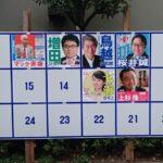 自民の票が割れると圧倒的に野党統一候補の鳥越氏が有利。小池ゆりこ候補に12.4%たったの30万票取られるだけで、与党はピンチ!
