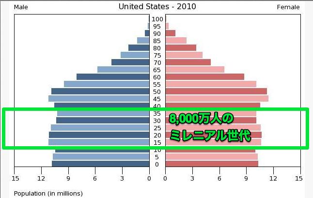 中国のシェアエコノミー市場規模は57兆円 1