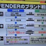Fenderのブランド戦略