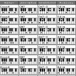 ピアノコード練習用