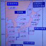 海水温度が1度上昇するとこれだけの台風被害? 二酸化炭素だけが原因か?