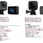 GoPro Hero5 音声シャッターとハウジング不要の防水仕様、手ブレ補正にクラウド自動アップロード