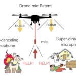 drone mic International patent pending 2016/11/08 KandaNewsNetwork