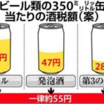 1.3兆円の酒税タダにしての景気回復は?ビール税金350ml一律55円絶対反対!