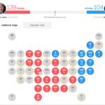 【更新】大接戦!残すは7州のみ!クリントンVSトランプ