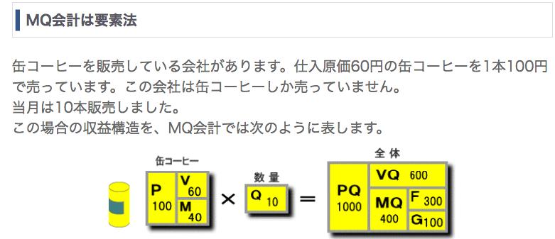 【書籍】「利益が見える戦略MQ会計」 59