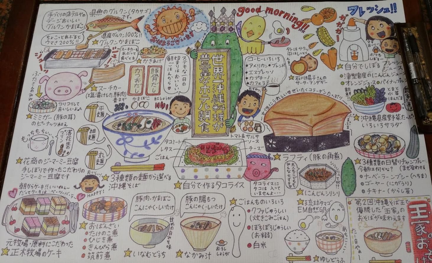 【沖縄】沖縄料理をコスパで食べ尽くすならホテルオーシャンの朝食バイキング 21