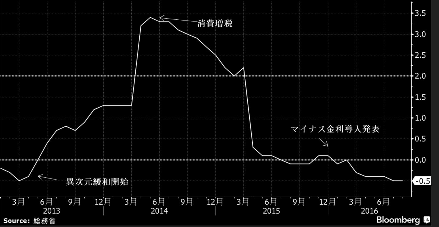 「空き家は2018年までに手放しなさい 」黒田日銀総裁の任期切れ 14