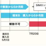 キャリア課金からの卒業! iPhne SIMロック解除方法
