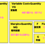 【MQ会計】Apple 2017 QY1第一四半期売上  MQ会計
