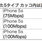 iPhone5Sキャリア別速度比較! 週刊アスキー調べ