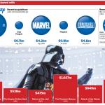 「スターウォーズ・ランド」が、ディズニーの収益性を爆発的にスケールさせるその理由