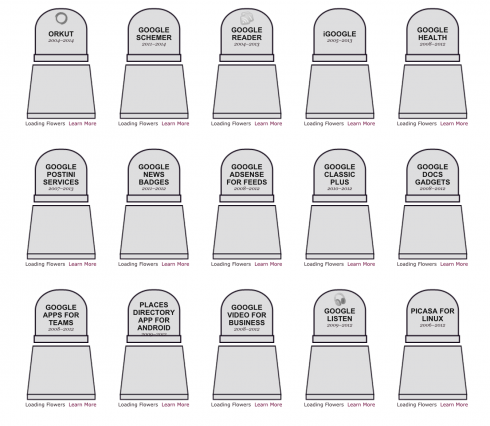 『餅は餅屋』『Google墓場のジレンマ』企業はワンミッションしか実現できない 17