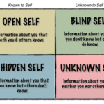 企業と顧客における『ジョハリの窓』心理学マッピング