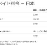 【通信料金】SkypeマイクロソフトVS格安SIM電話