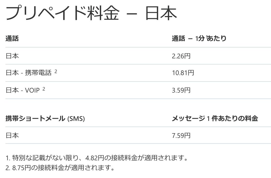 【通信料金】SkypeマイクロソフトVS格安SIM電話 3