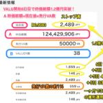 VALUで時価総額1億円超達成!しかしVALUER(株主)は38名。登録ユーザー2万人のうちアクティブは何人?トップ10でも合計583人です!