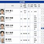 """希望の党の陣営は""""まるでお通夜のよう""""小池百合子氏3つの誤算"""