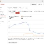 Google ウェブマスターツールは、サーチコンソールになりました!Google ウェブマスター 学ぶ、つながる、Search Console – Google