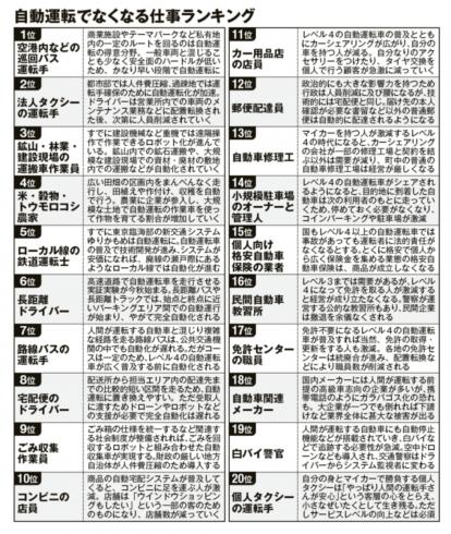 KNNTalks Vol.12「IT前提経営」時代の自動運転とEV(神田敏晶/高柳寛樹) 2