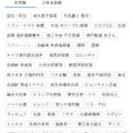 ネットで視聴するテレビ局ニュース報道リスト