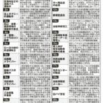 KNNTalks Vol.12「IT前提経営」時代の自動運転とEV(神田敏晶/高柳寛樹)