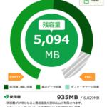 格安SIM mineoのプラン変更は毎月25日まで