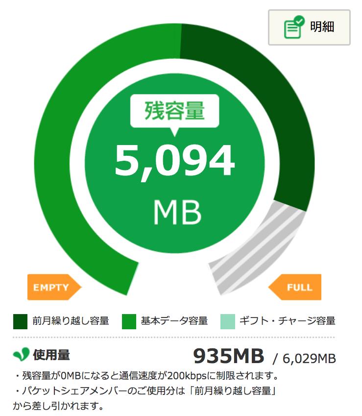 格安SIM mineoのプラン変更は毎月25日まで 60