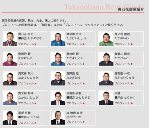 貴乃花のブログ 弟子への想い「我が弟子たちへ」がとても熱い 2