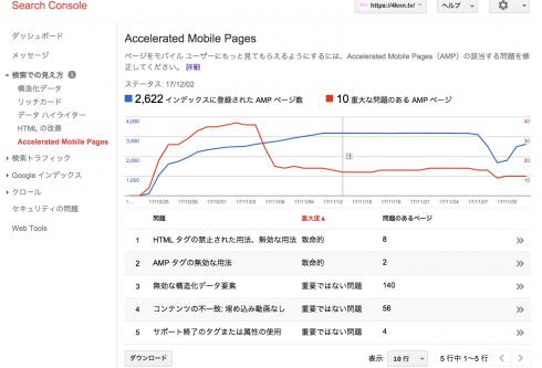 【WordPress】ようやく「AMP」サイトが稼働できたみたいだ 4