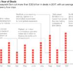 2018年孫正義ソフトバンクのゆくえ「10兆の次は100兆」