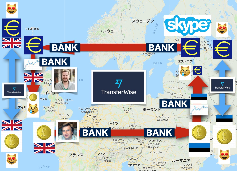 『海外送金』という言葉をディスラプトしてしまう画期的なサービス『TransferWise(トランスファーワイズ)』 1