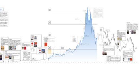 恐ろしいほど似ている…日経平均長期チャートとビットコインチャート 9