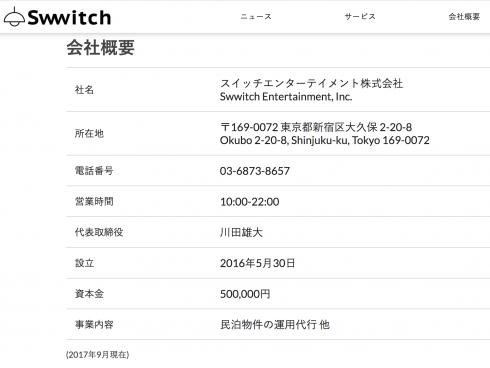 仕入れが売上になるシェアリングエコノミー関連ビジネス swwitch-jp 2