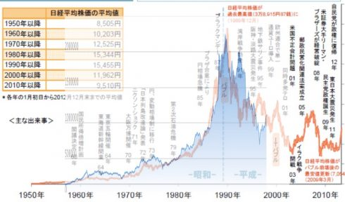 恐ろしいほど似ている…日経平均長期チャートとビットコインチャート 11