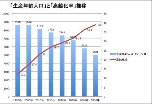 気がつけば移民国家 全国初 人口減少対策に外国人の移住を促進 広島 安芸高田 3