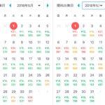 2018年東京:クアラルンプール渡航料金最安値一覧