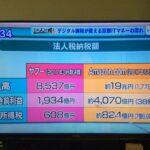 日本におけるヤフーとAmazon、法人税の差