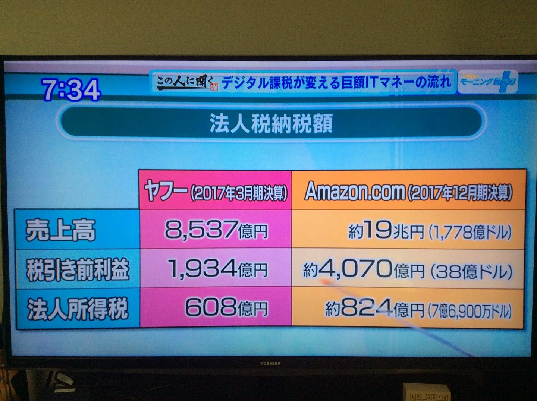 日本におけるヤフーとAmazon、法人税の差 11