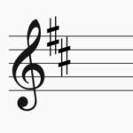 【ピアノ】パッヘルベル カノン練習キー はDmaj  ファとドが#(シャープ)する