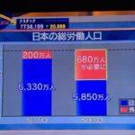 #日本の総労働人口 は6530万人。しかし2030年までに680万人外国人が不足する