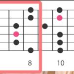 ブルースギターの弾き方 スケール