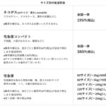 最安料金順 メルカリ発送方法 本を最安価格175円で発送するなら…