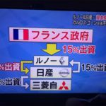 日産、三菱は、もはやフランスの外資企業 自動車世界ランキング