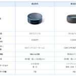 amazon echo dot 第2世代と第3世代の違いとリセット方法 メルカリで売る前にやるべきこと