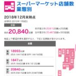 日本全国のチェーン店舗数 1000店超えの秘訣