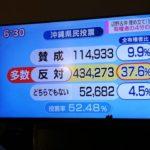 NHKの沖縄県民投票結果の報道がおかしい!投票結果を有権者の比率で発表